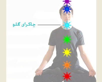 حرکتی ساده برای آرامش و باز کردن چاکرای گلو