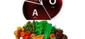 رژیم غذایی مناسب برای انواع گروه خونی