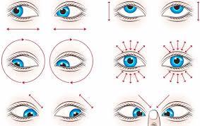 تمرین برای ماهیچه های چشم